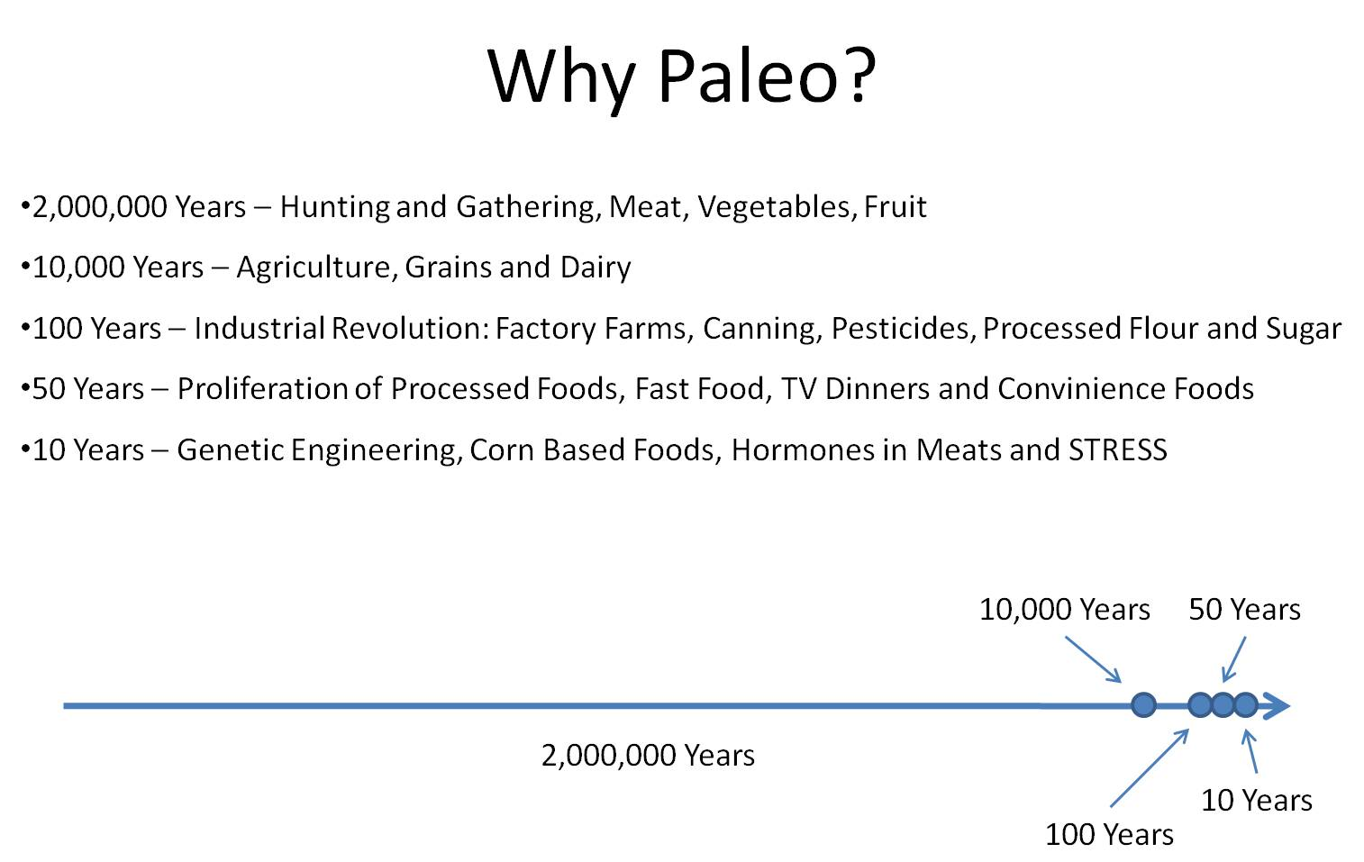 Paleo Timeline