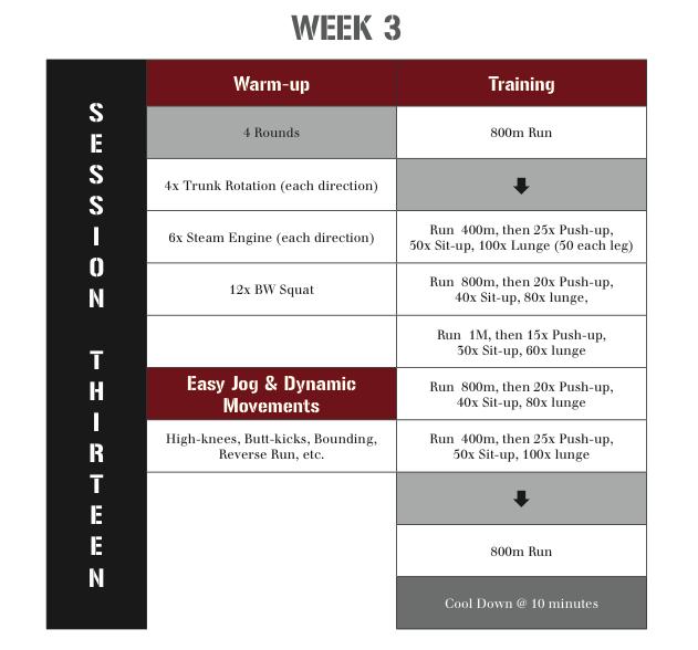 Sample Training Week 3