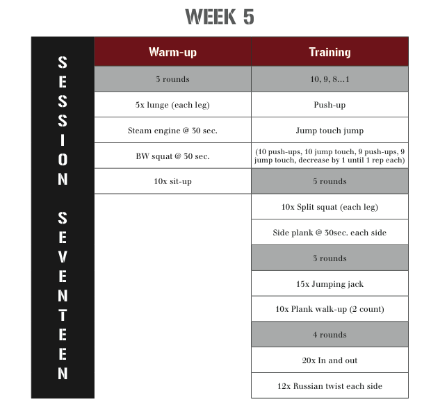 Sample Training Week 5