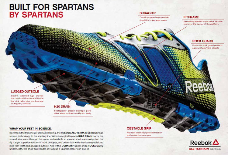 Pre-Order Now  Reebok All-Terrain Sprint and Super for Men and Women ... 4a40c31c0